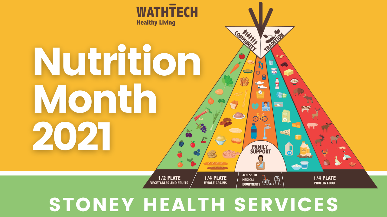 Nutrition Month 2021