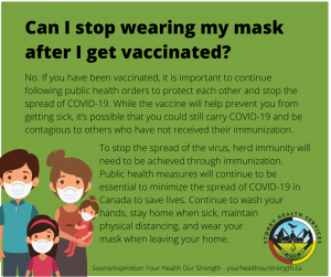 Can I stop wearing my mask after I get vaccinated?