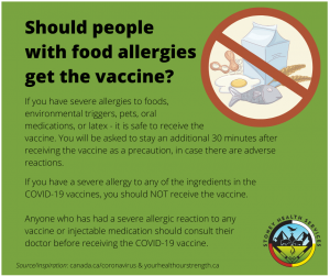 Should people with food allergies get the vaccine?