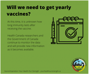 Will we need to get yearly vaccines?